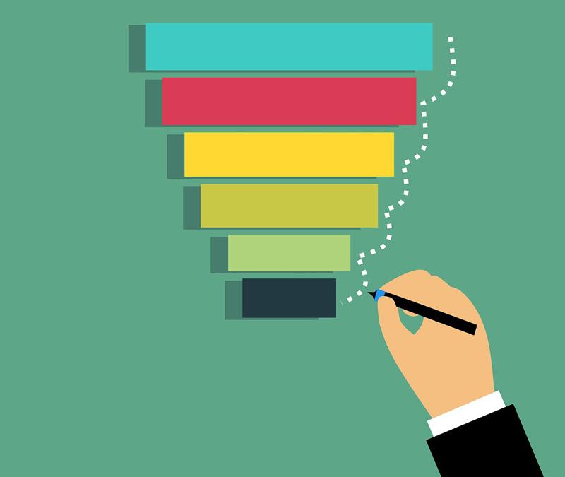Qual a função do Funil de Vendas no Marketing Digital?